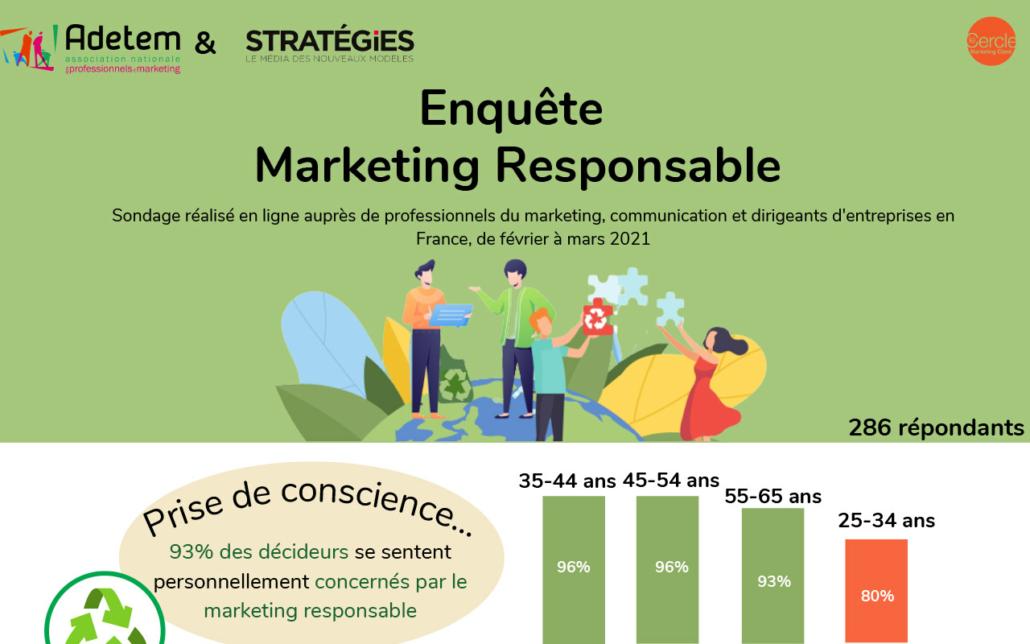 enquete marketing responsable